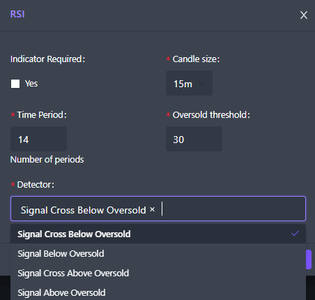 RSI (Relative Strength Index) – Apex Trader